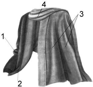 Рисование тканей и складок