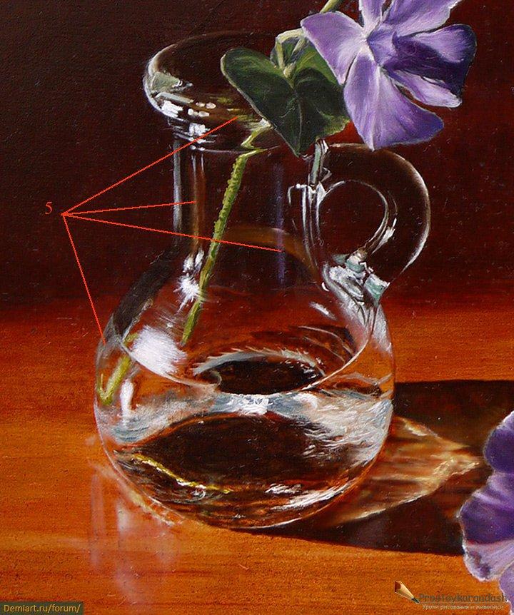 Несколько мыслей по поводу изображения стекла., Эффекты и приемы